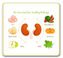 Managing Chronic Kidney Disease with Good Nutrition